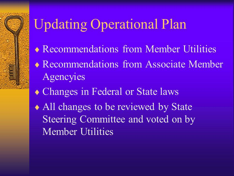 Updating Operational Plan