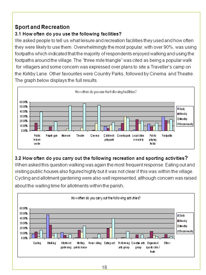 Sport and Recreation 3.1 How often do you use the following facilities