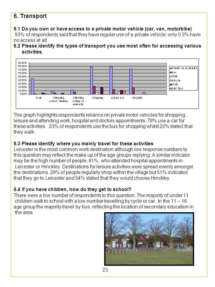 6. Transport 6.1 Do you own or have access to a private motor vehicle (car, van, motorbike)