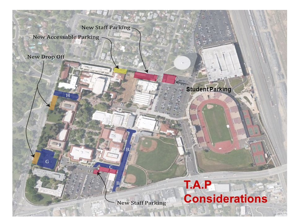 Student Parking T.A.P Considerations