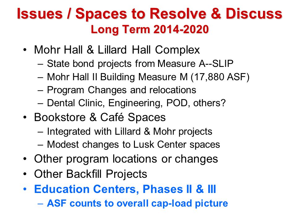 Issues / Spaces to Resolve & Discuss Long Term 2014-2020