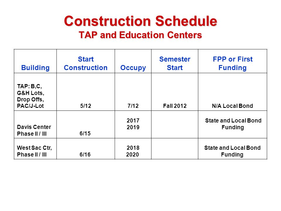 Construction Schedule TAP and Education Centers