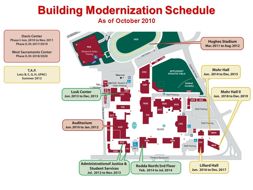 Building Modernization Schedule As of October 2010