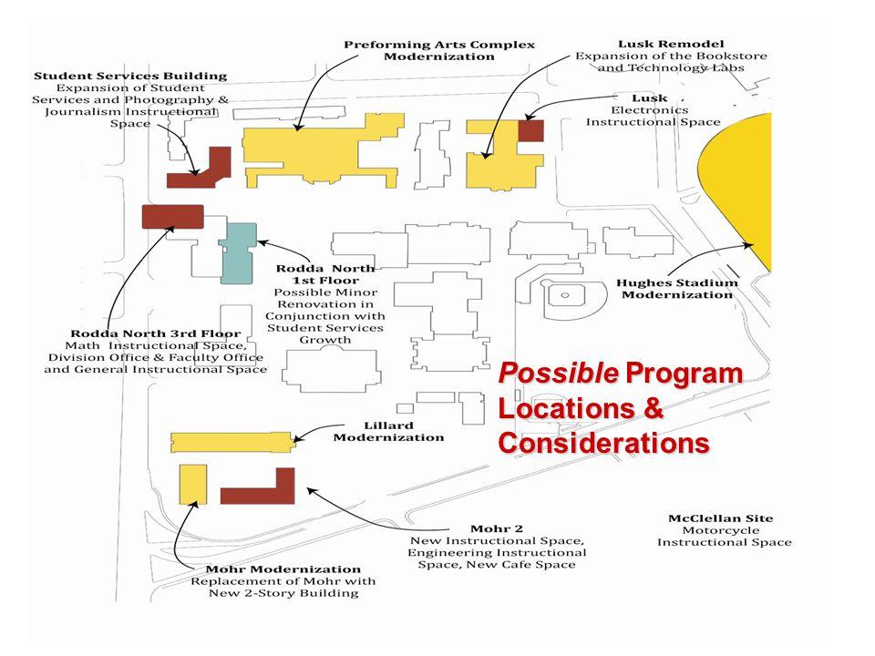 Possible Program Locations & Considerations
