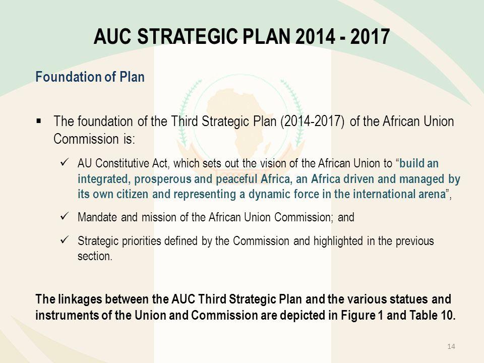 AUC STRATEGIC PLAN 2014 - 2017 Foundation of Plan