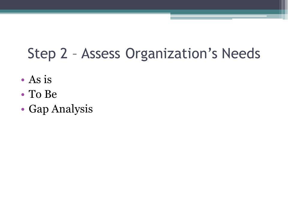 Step 2 – Assess Organization's Needs