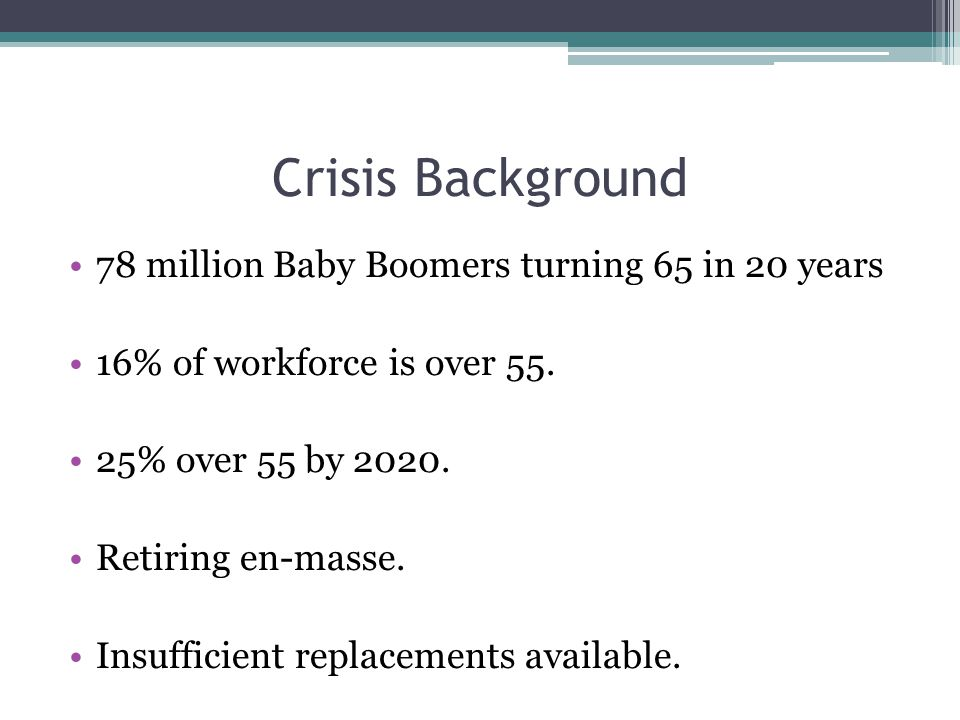 Crisis Background 78 million Baby Boomers turning 65 in 20 years