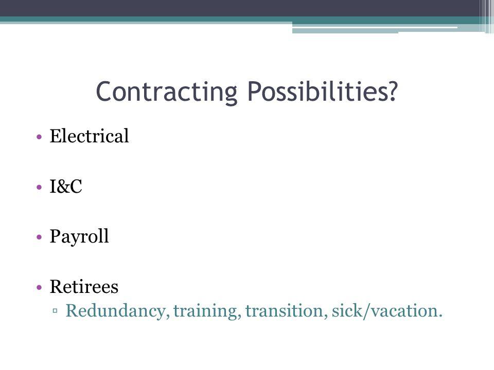 Contracting Possibilities