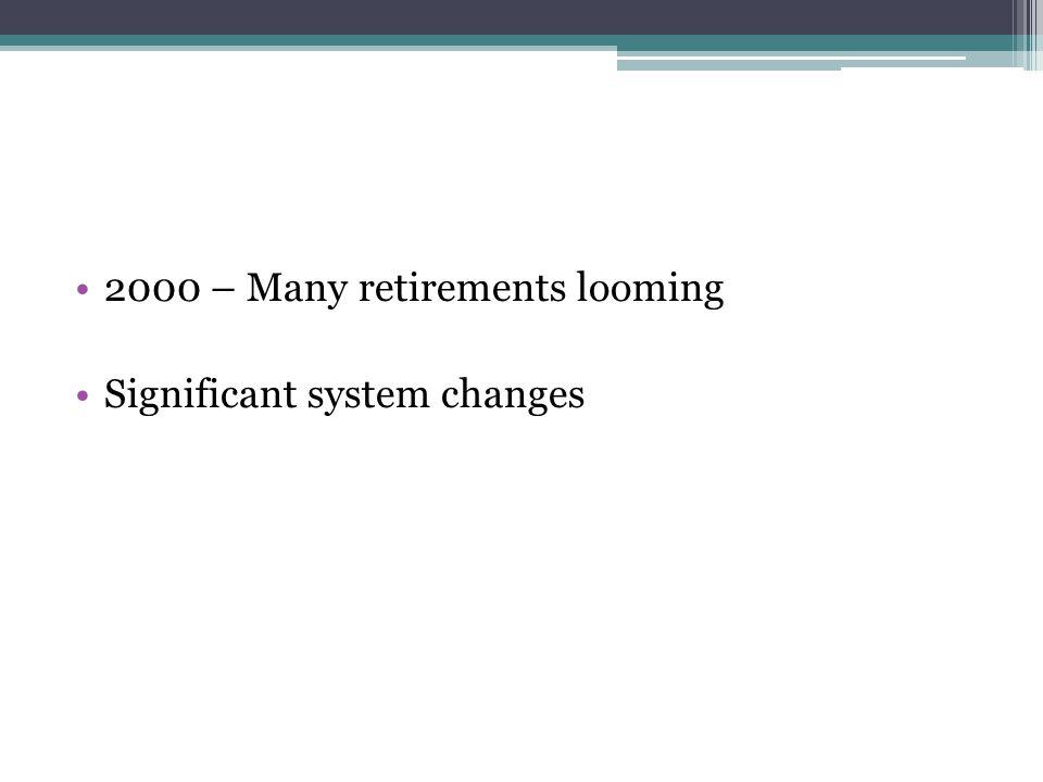2000 – Many retirements looming