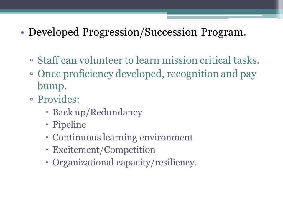 Developed Progression/Succession Program.