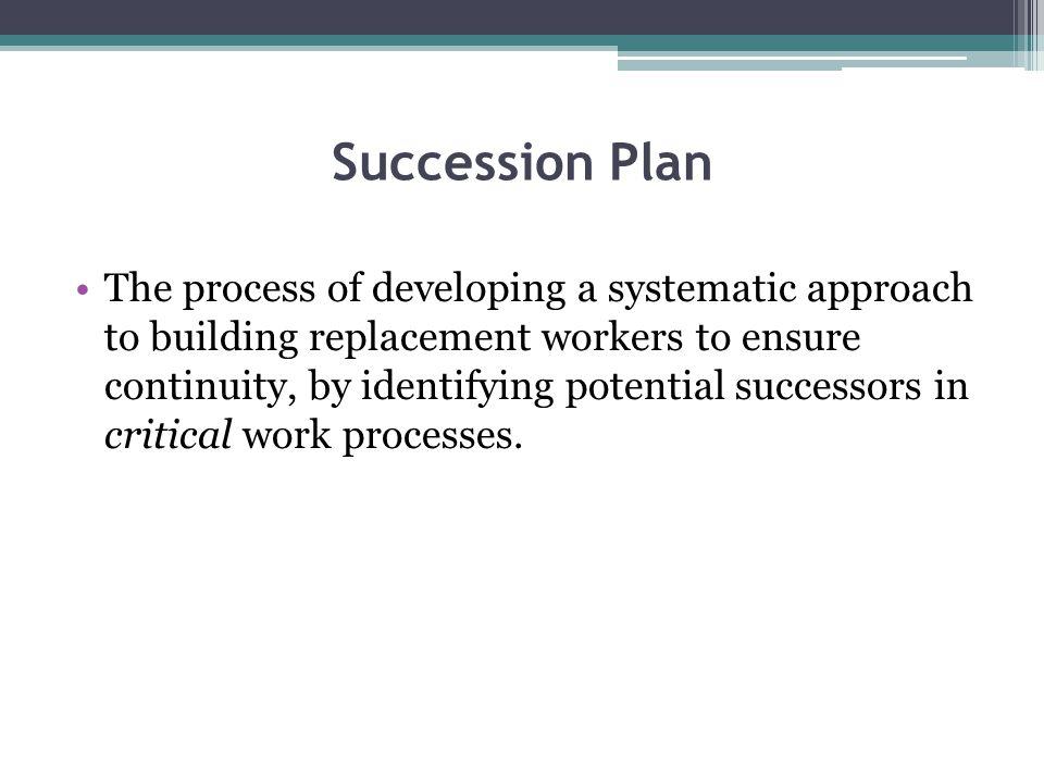 Succession Plan