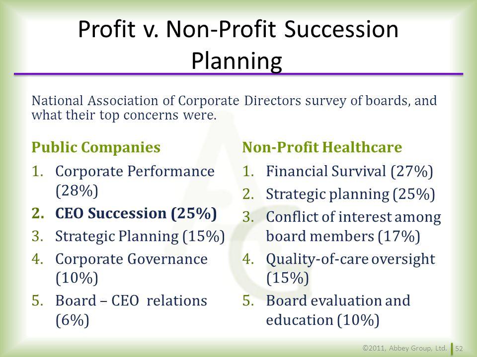Profit v. Non-Profit Succession Planning