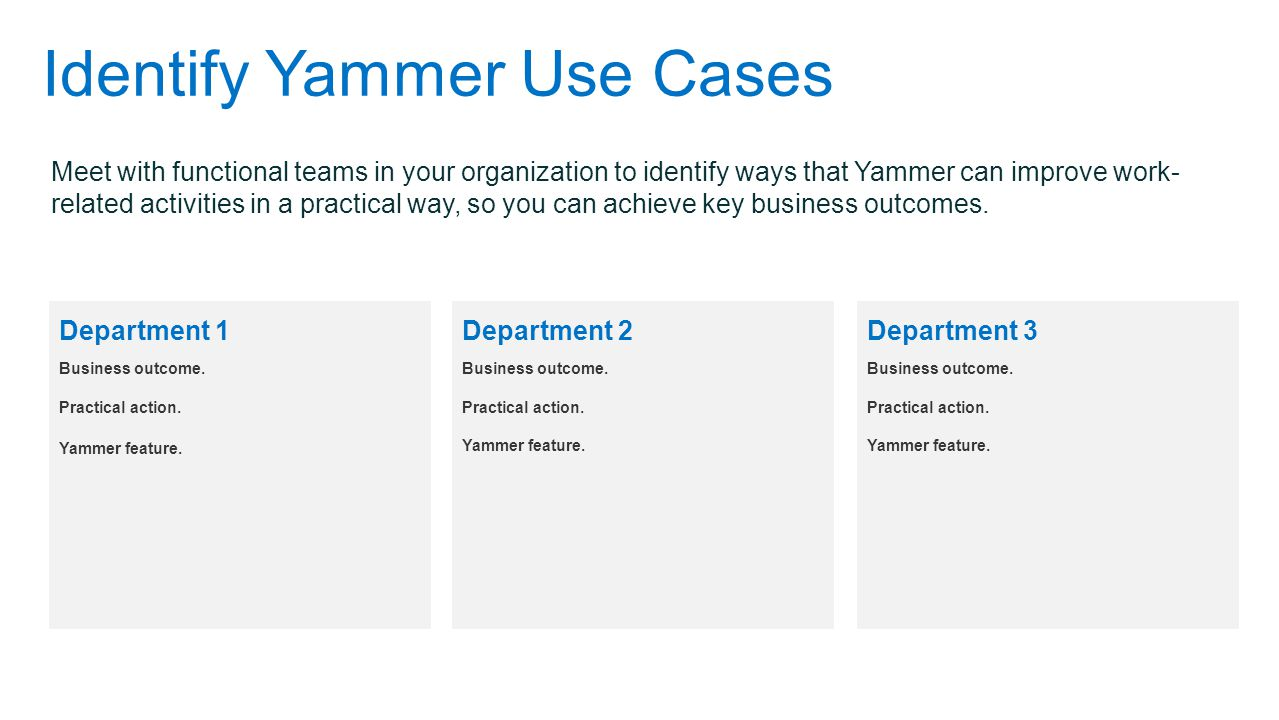 Identify Yammer Use Cases