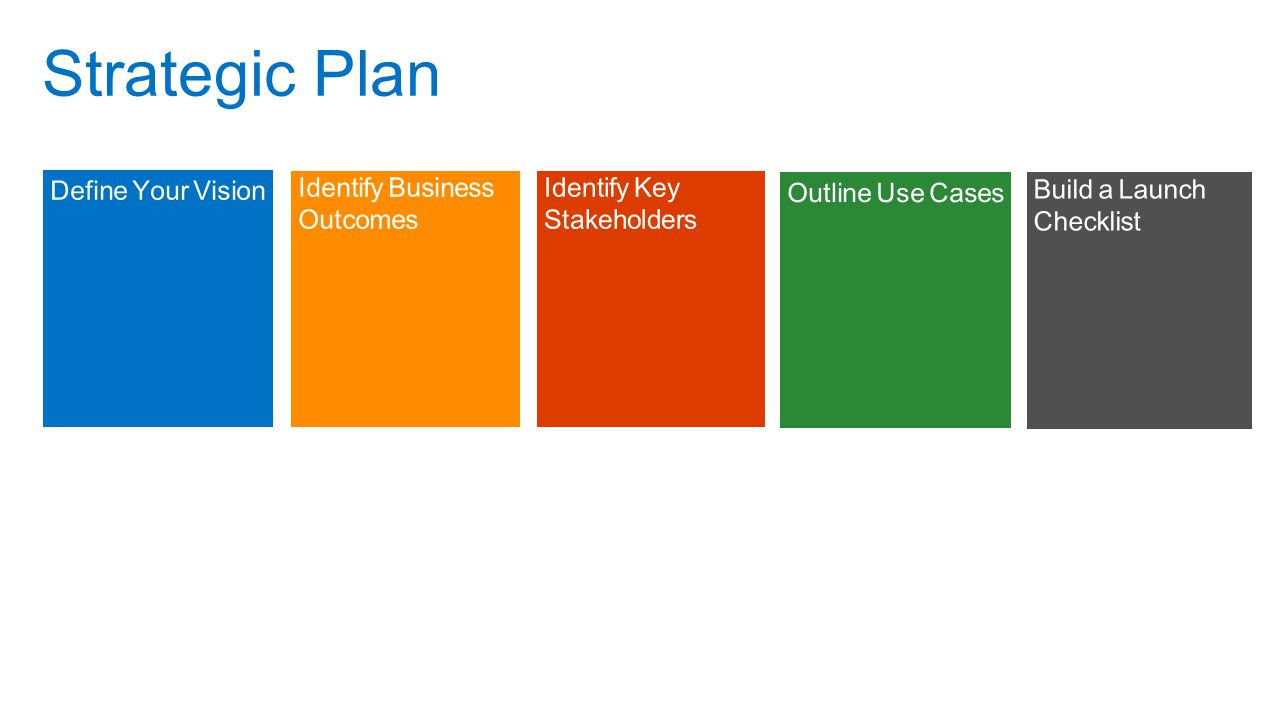Strategic Plan Agenda Define Your Vision Identify Business Outcomes