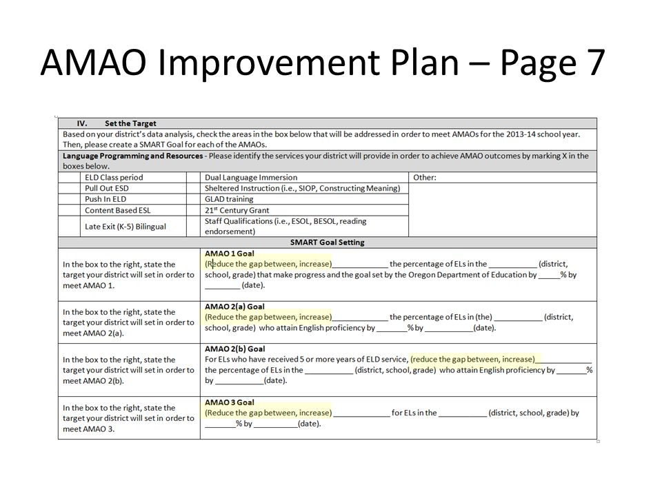 AMAO Improvement Plan – Page 7