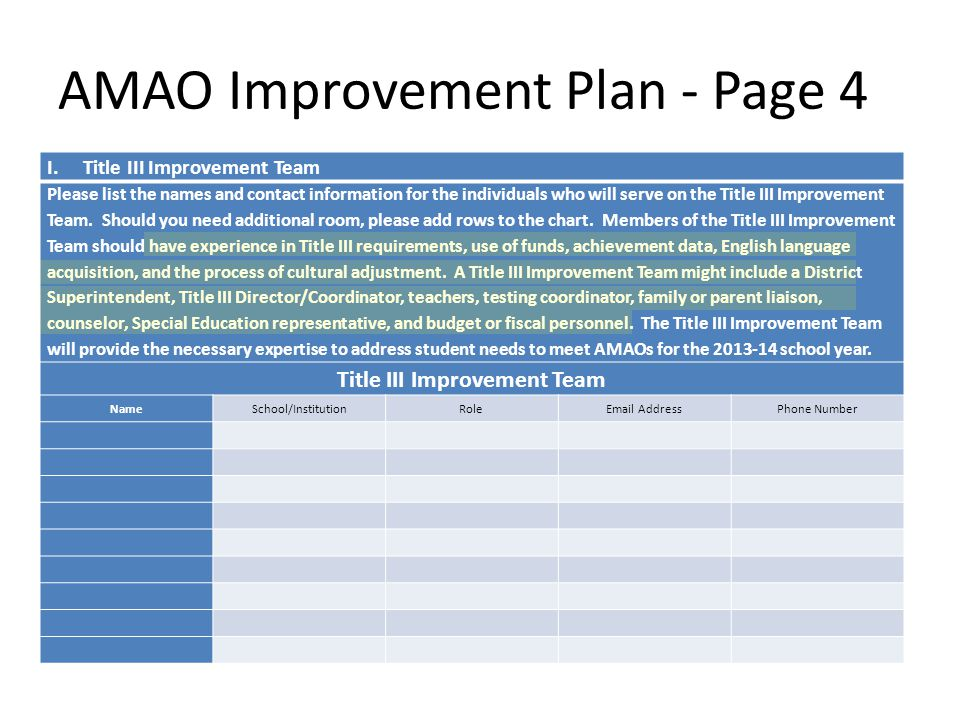 AMAO Improvement Plan - Page 4