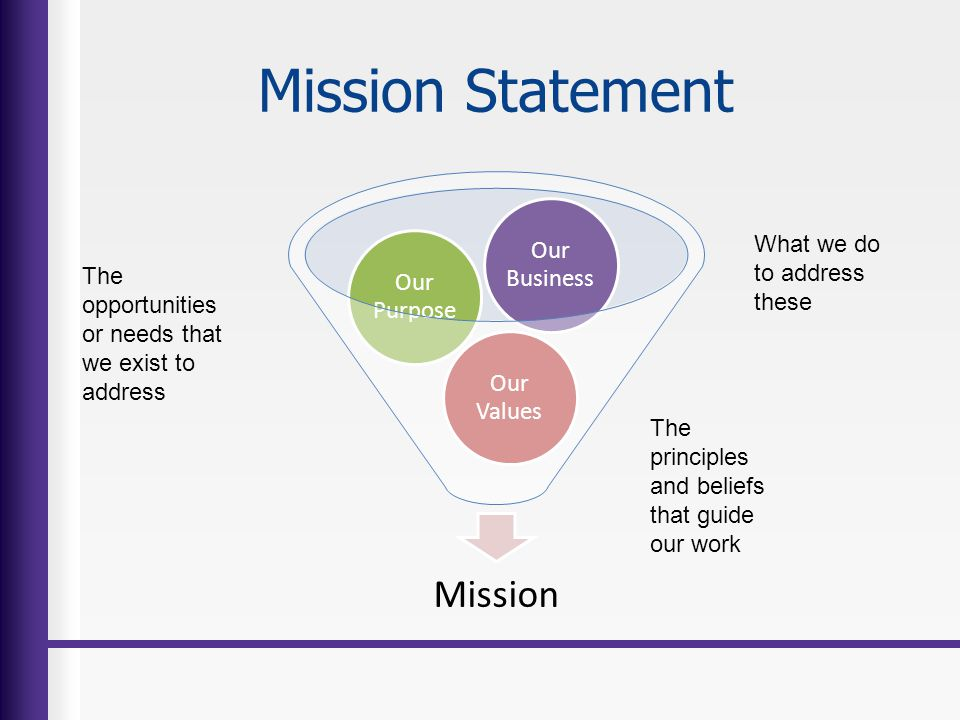Mission Statement What we do to address these
