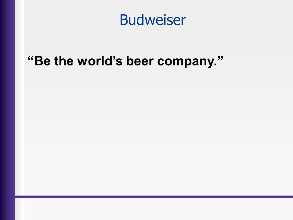 Budweiser Be the world's beer company.