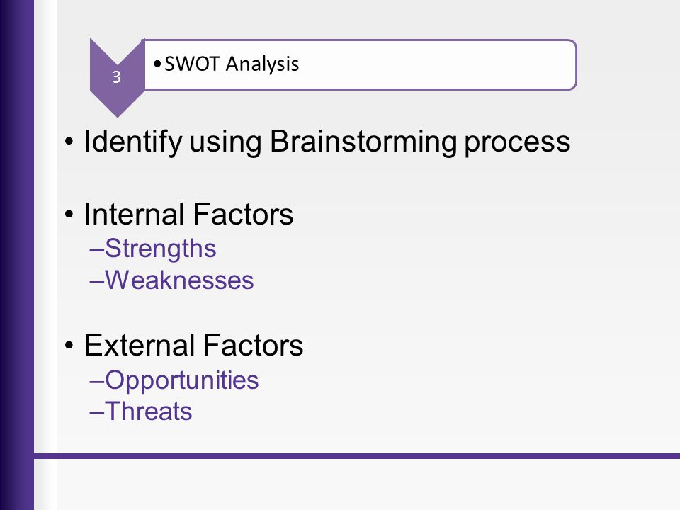 Identify using Brainstorming process Internal Factors
