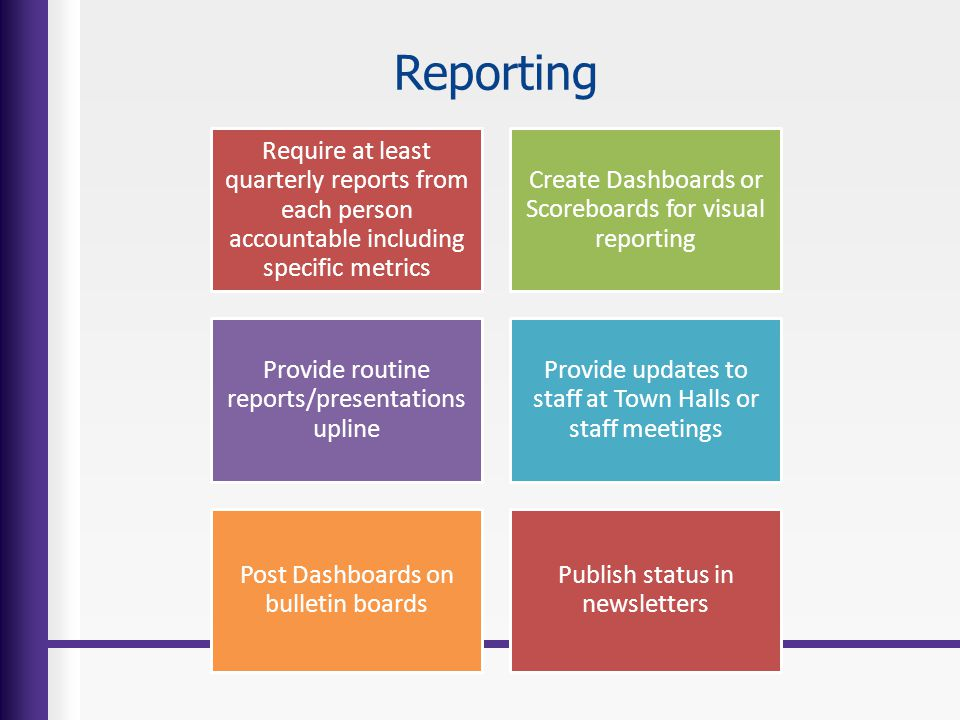 Reporting Require at least quarterly reports from each person accountable including specific metrics.