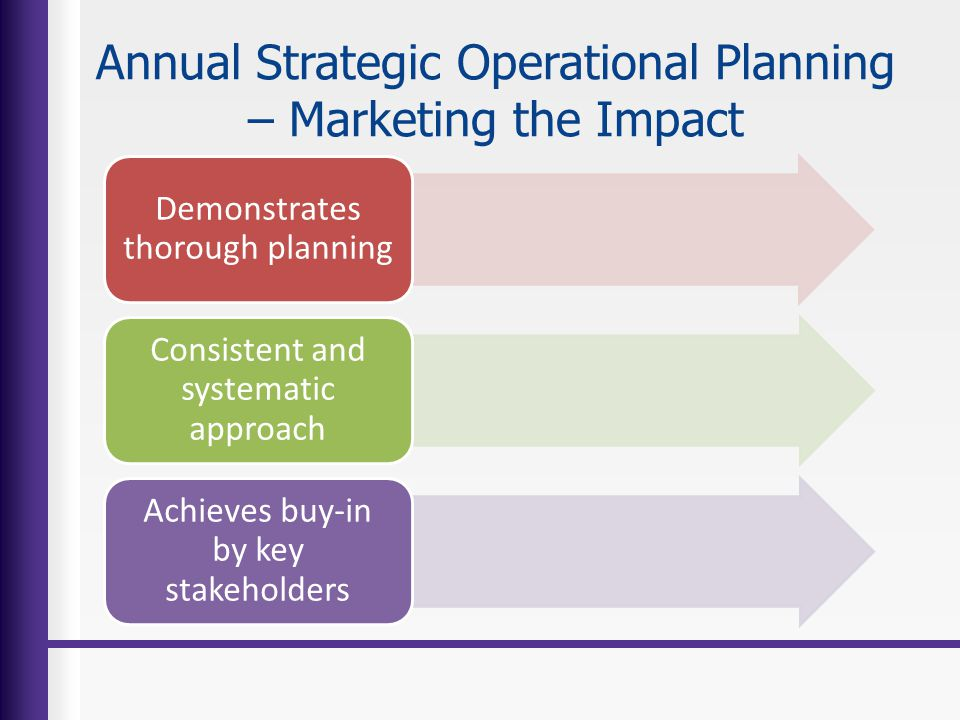 Annual Strategic Operational Planning – Marketing the Impact