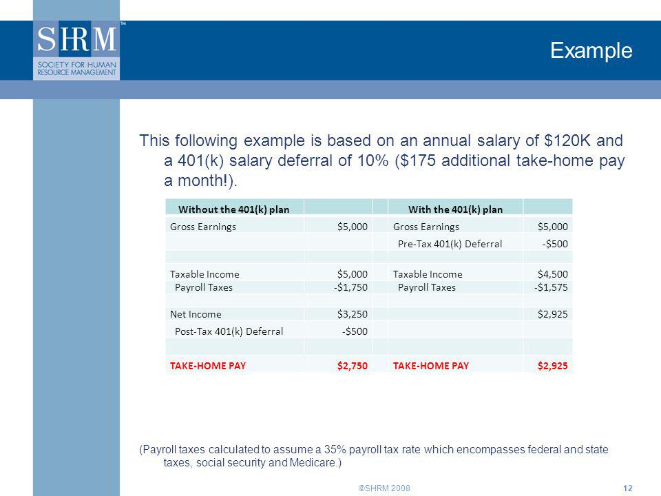 Example This following example is based on an annual salary of $120K and a 401(k) salary deferral of 10% ($175 additional take-home pay a month!).