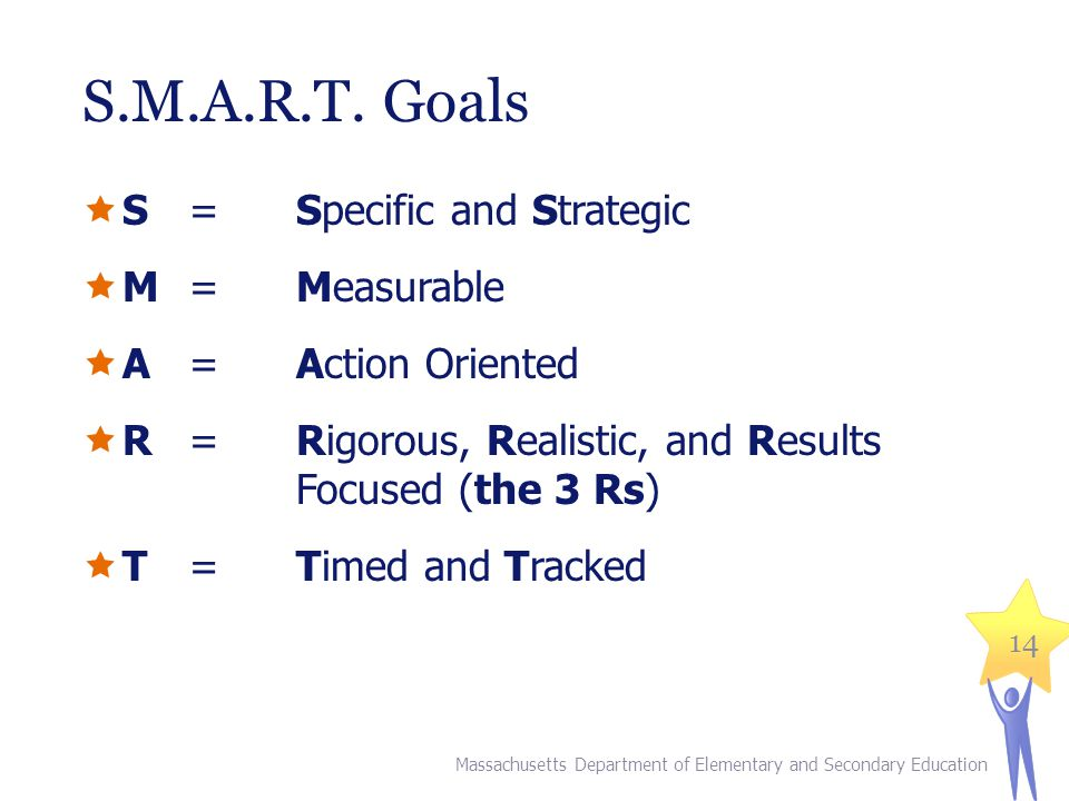 S.M.A.R.T. Goals S = Specific and Strategic M = Measurable