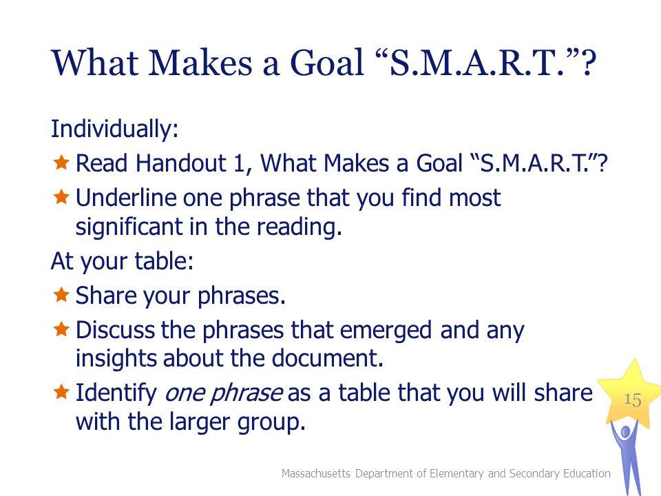 What Makes a Goal S.M.A.R.T.