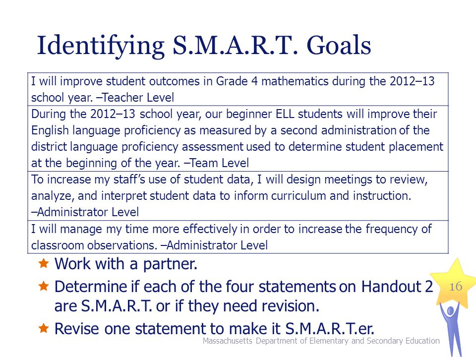 Identifying S.M.A.R.T. Goals