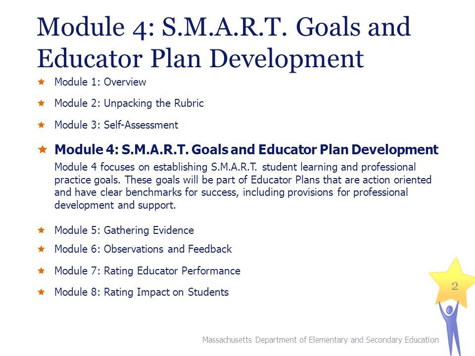 Module 4: S.M.A.R.T. Goals and Educator Plan Development