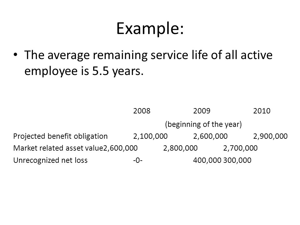 Example: The average remaining service life of all active employee is 5.5 years. 2008 2009 2010.
