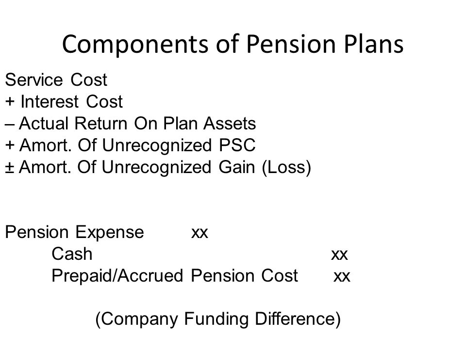 Components of Pension Plans