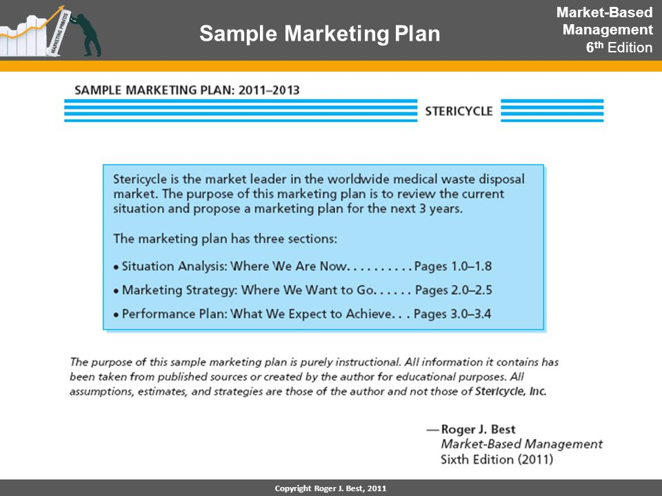 Sample Marketing Plan Purpose MarketBased Management Th Edition