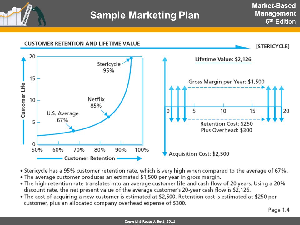 purpose of marketing plan pdf