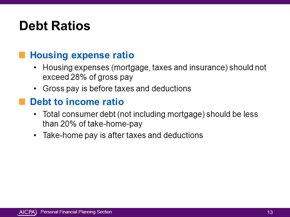 Debt Ratios Housing expense ratio Debt to income ratio
