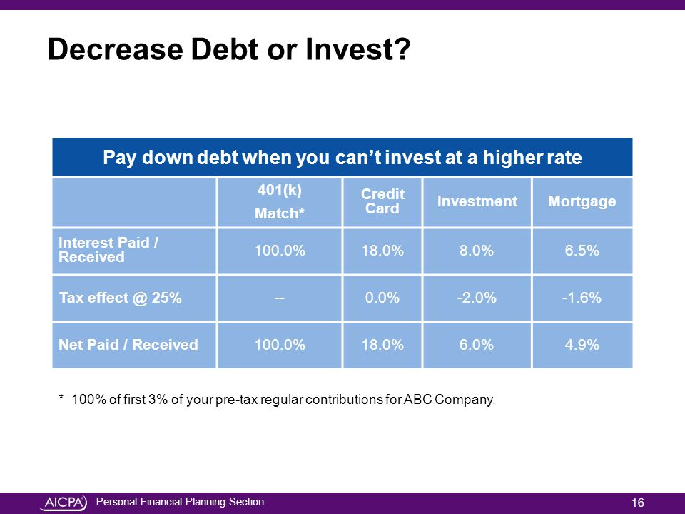 Decrease Debt or Invest