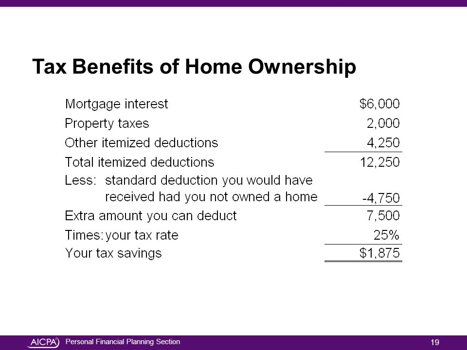 Tax Benefits of Home Ownership