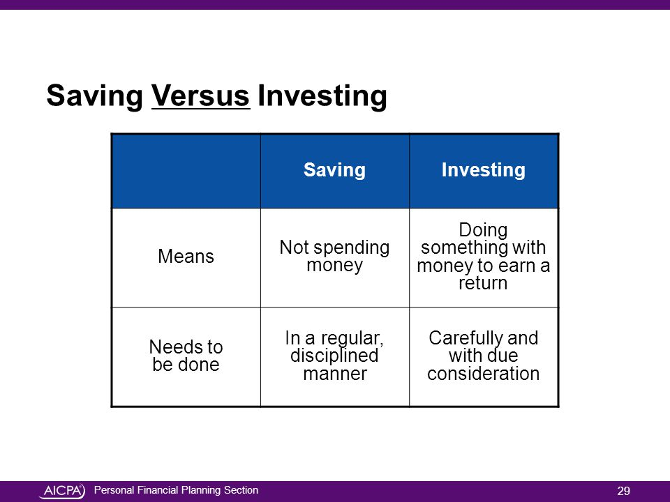 Saving Versus Investing