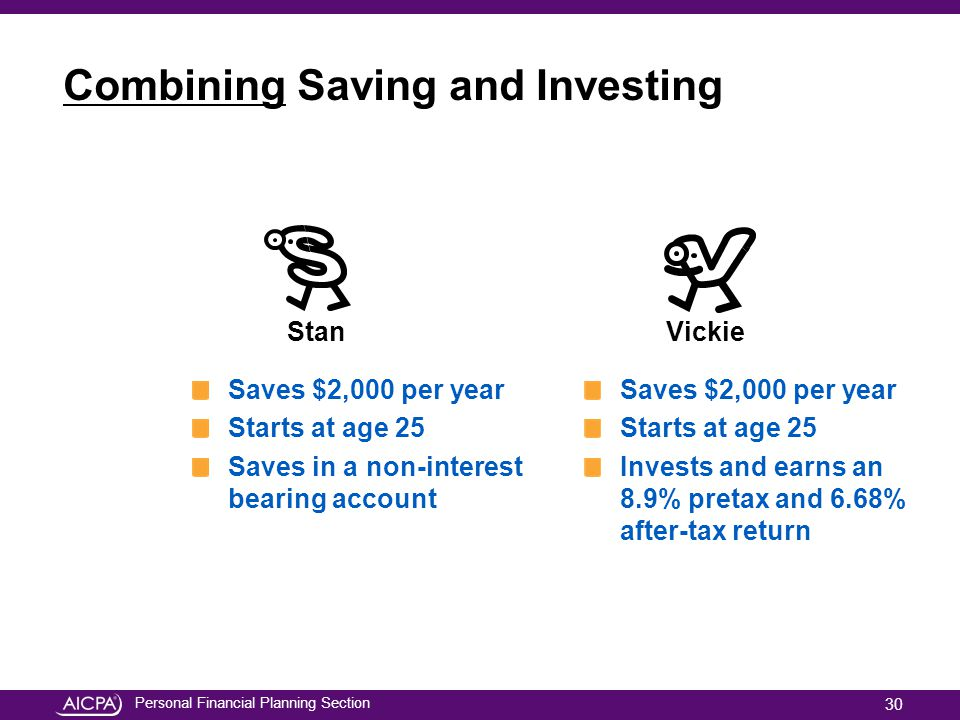 Combining Saving and Investing
