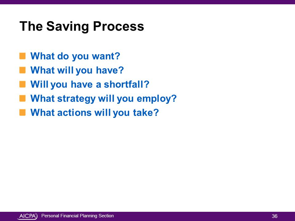 The Saving Process What do you want What will you have