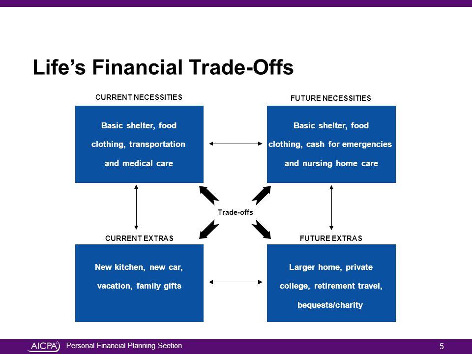 Life's Financial Trade-Offs