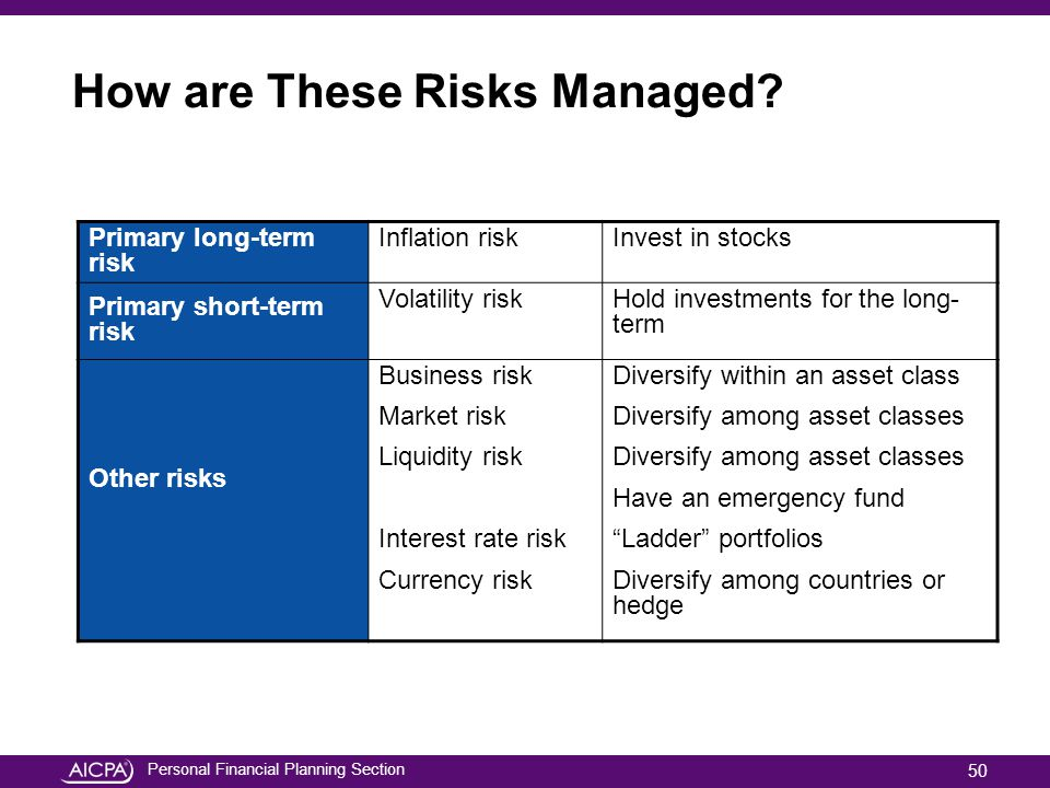 How are These Risks Managed