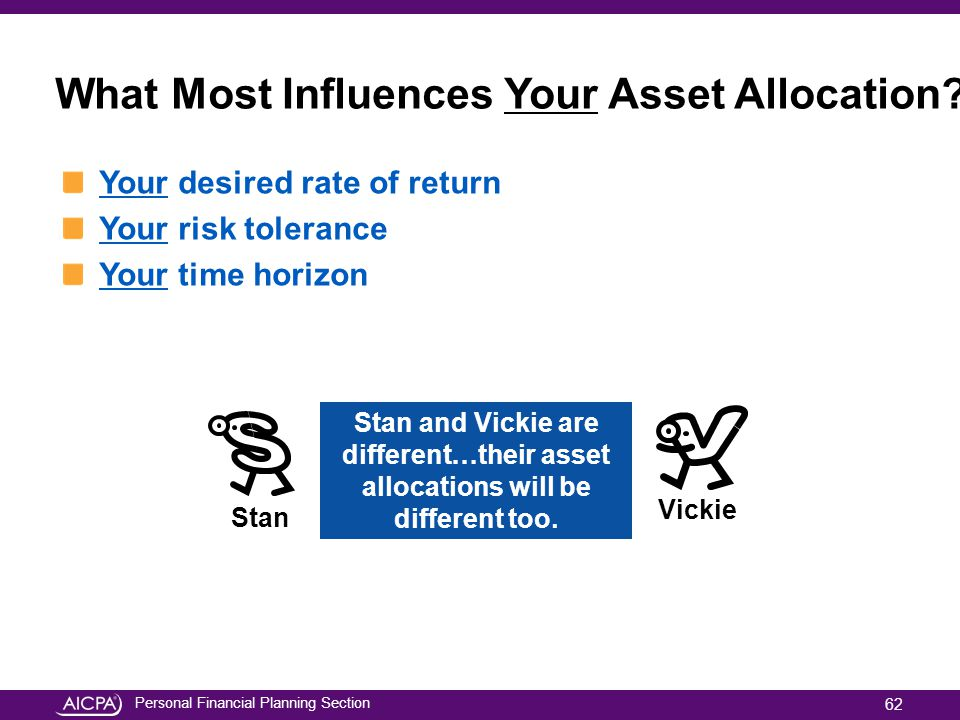 What Most Influences Your Asset Allocation