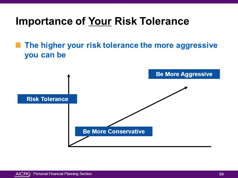 Importance of Your Risk Tolerance