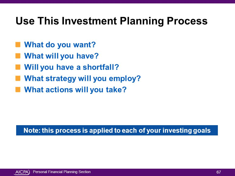 Use This Investment Planning Process