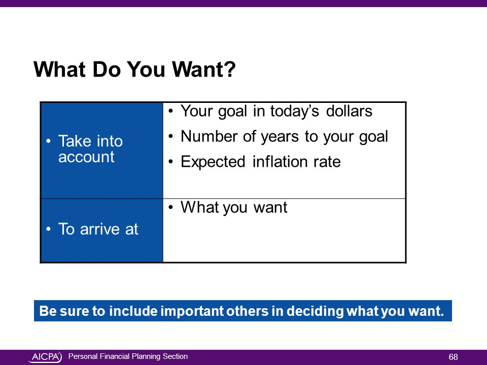 What Do You Want Take into account Your goal in today's dollars