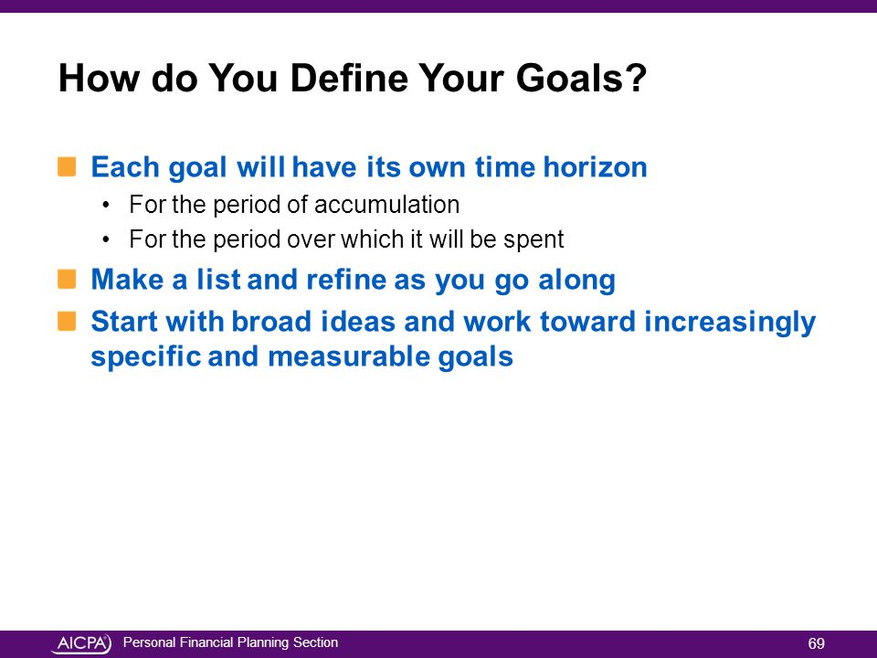 How do You Define Your Goals