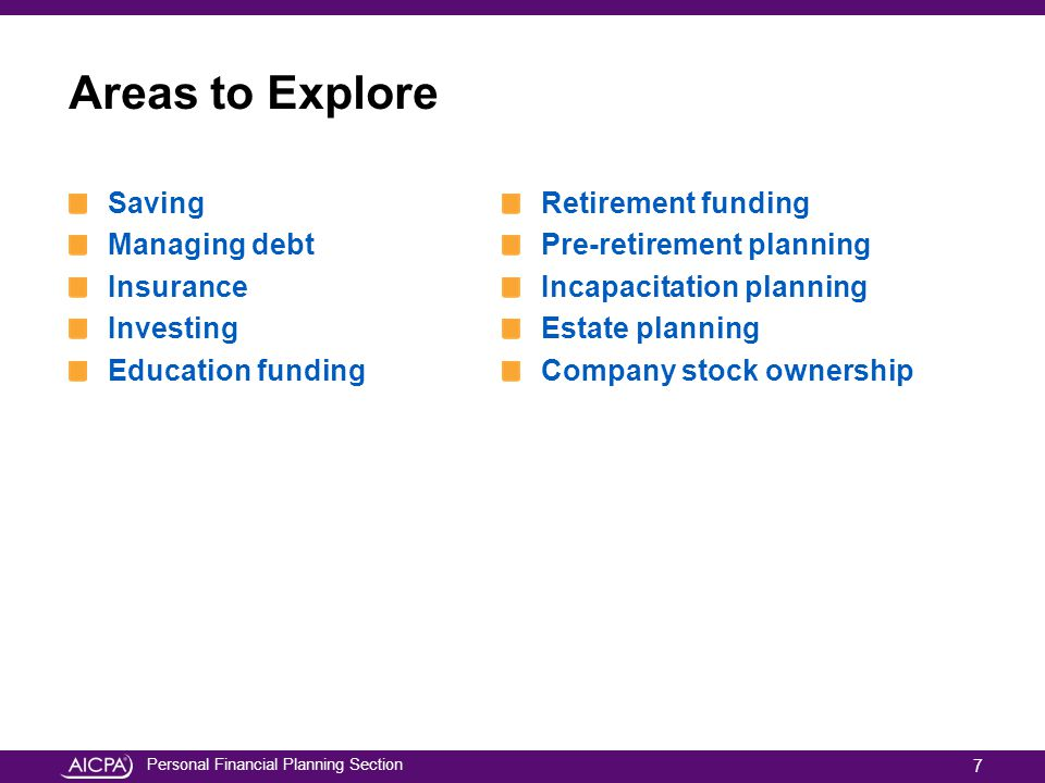 Areas to Explore Saving Managing debt Insurance Investing