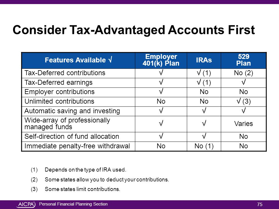 Consider Tax-Advantaged Accounts First