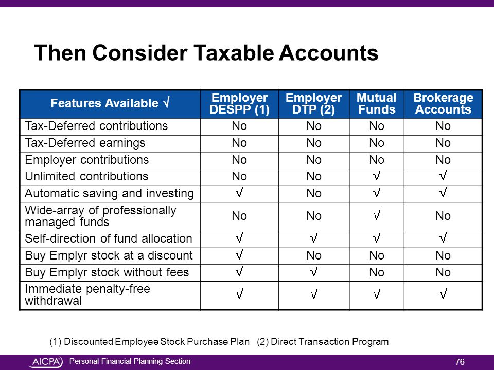 Then Consider Taxable Accounts